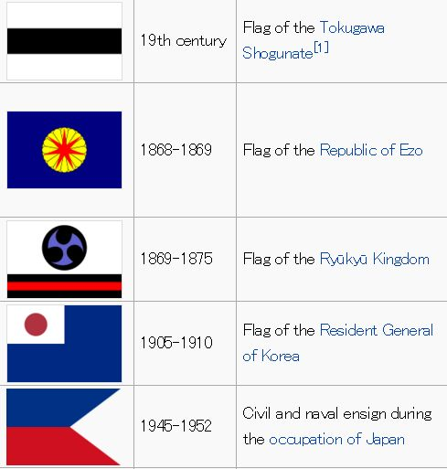 日本がキリスト教を嫌う理由 (6)