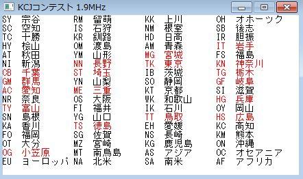 16_KCJ Top Band Contest Multi