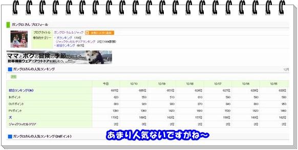 2450ブログNo5