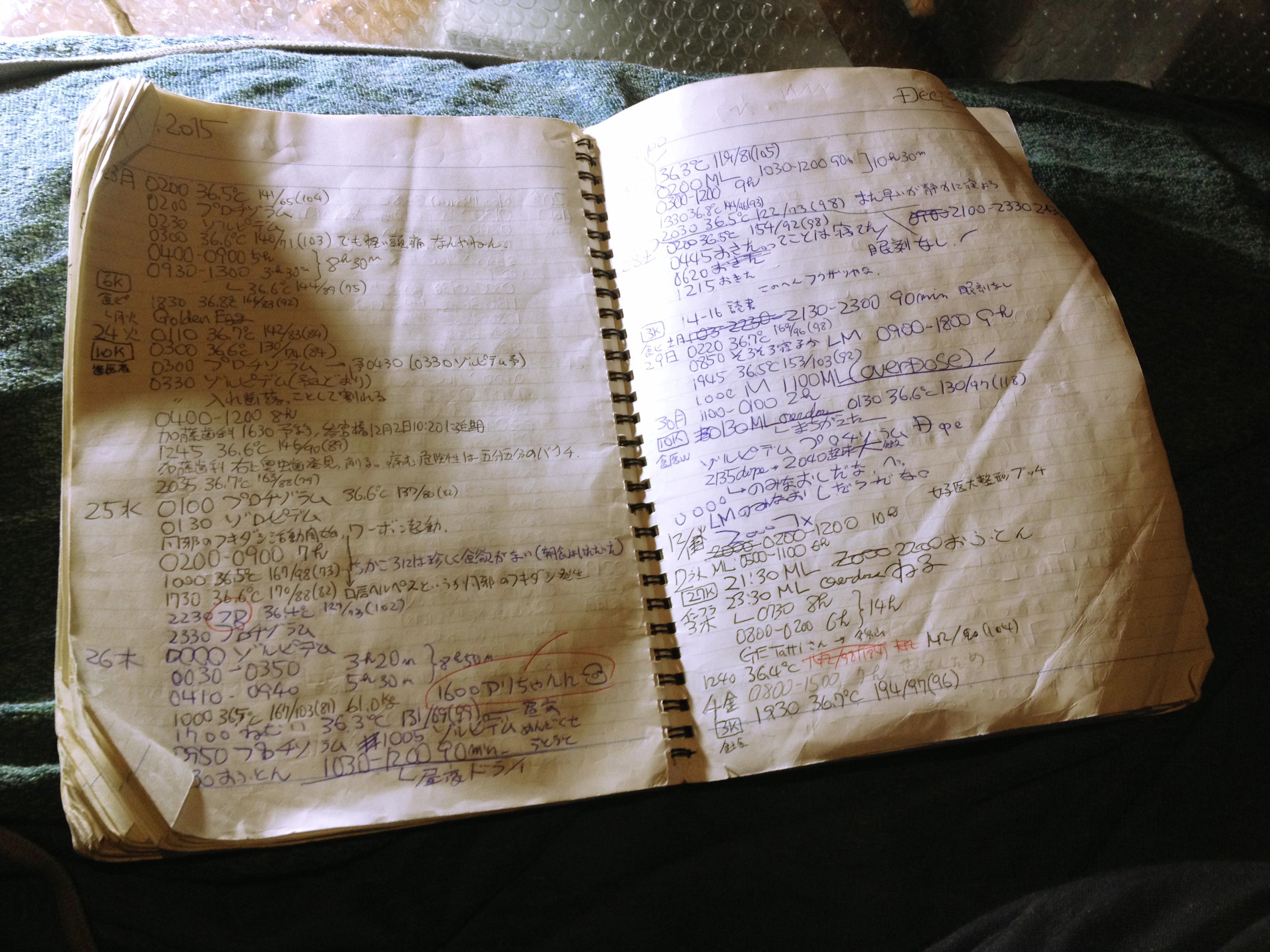 闘病ノート