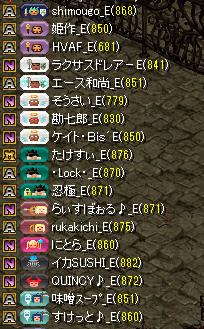 夢列車vsレッドリンクス 集まり3