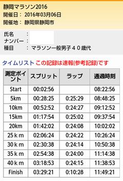 静岡マラソン2016_ランナーズアップデート