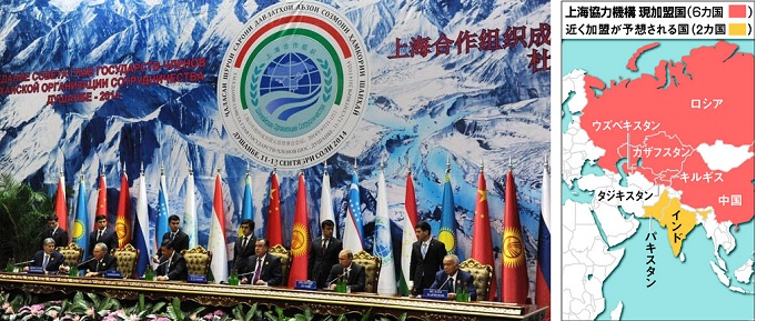 上海機構の加盟国1