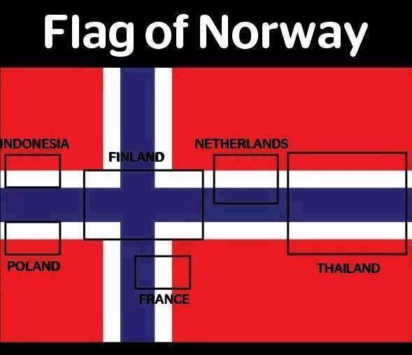 Flag Of Norway Contains Flag Of