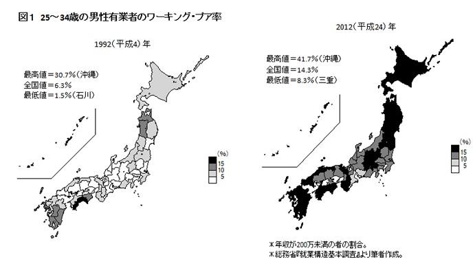 「貧困化」してる日本の実態