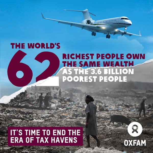 richest 62 people have same wealth as poorest 3.6 bn