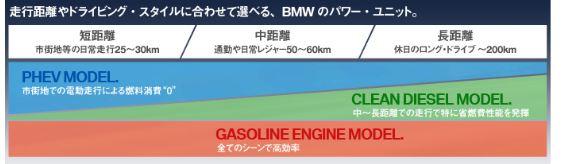 BMW123.jpg
