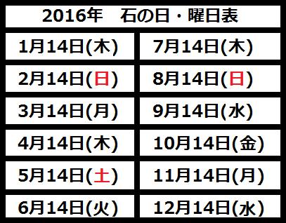 2016年石の日表