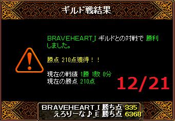 1221えろりなBRAVEHEART