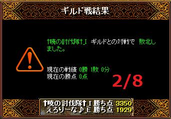 2月8日えろりな暁の討伐隊