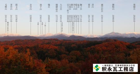 立山連峰山の名前-立山グリーンパーク吉峰2015
