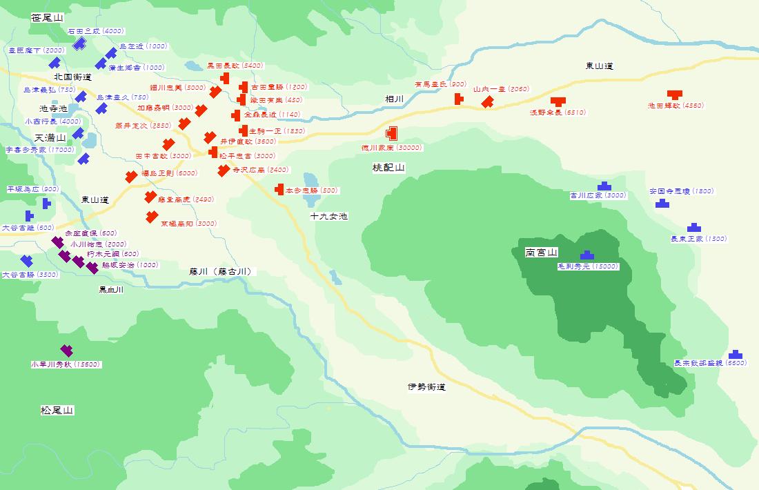 関ヶ原陣形と街道
