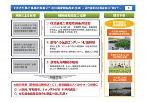 おおさか都市農業の振興のための国家戦略特区提案