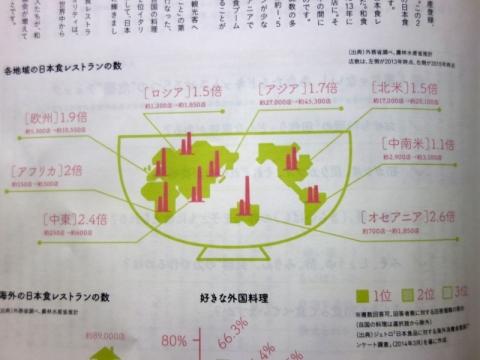 「メトロミニッツ」で和食の知識を