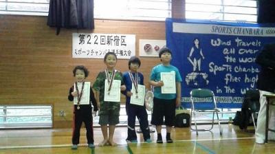 sinnjyuku 3 (400x224)