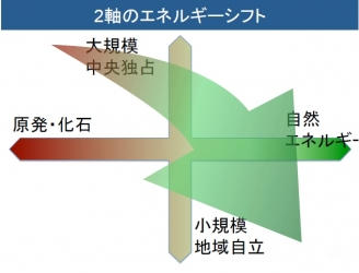 bg-3-ene-sift.jpg