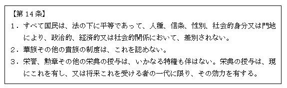 日本国憲法14条「法の下の平等」