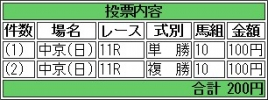 20151220 トレジャーマップ