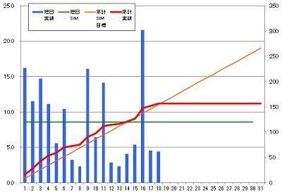 160118_発電グラフ