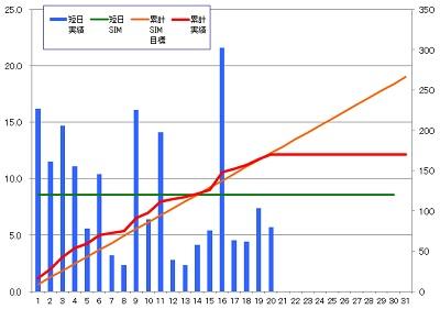 160120_発電グラフ
