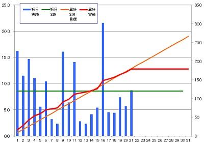 160121_発電グラフ