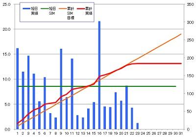 160123_発電グラフ
