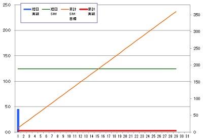 160201_発電グラフ