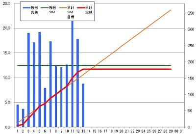 160213_発電グラフ