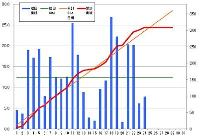 160224_発電グラフ