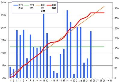 160225_発電グラフ