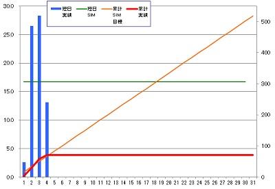 160304_発電グラフ