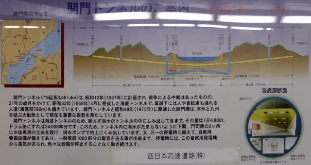 関門人道トンネル3