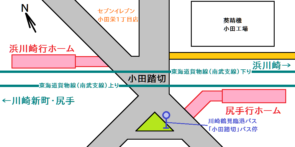 小田栄駅の設置位置