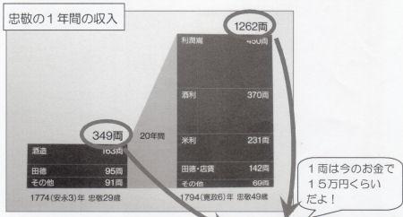 151027sawara05.jpg