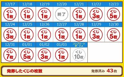 ECナビ年末くじ発行枚数 (400x248)
