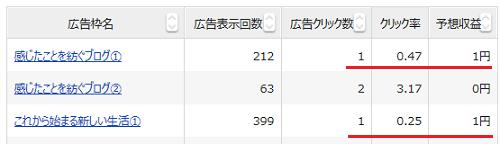 忍者あど 2016-1-17
