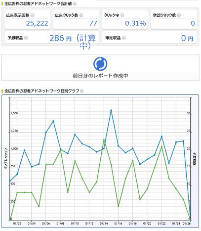 忍者アド 2016-1-27