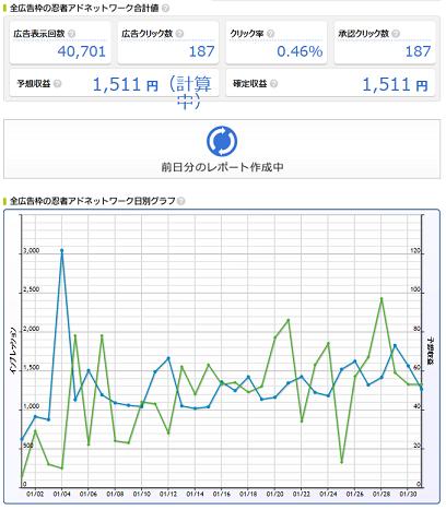 2015-1 忍者アド