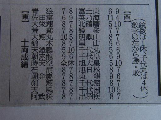 20160125・相撲02