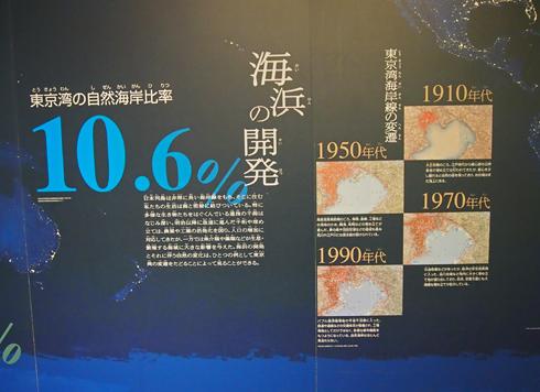 科博2015常設展(1)-3