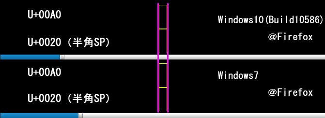 空白文字(半角)比較