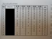 15-1121ランキング2