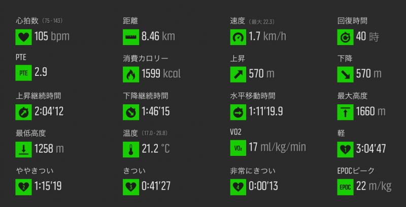 hitoikisoさんの5_02_時の__トレッキング__Move