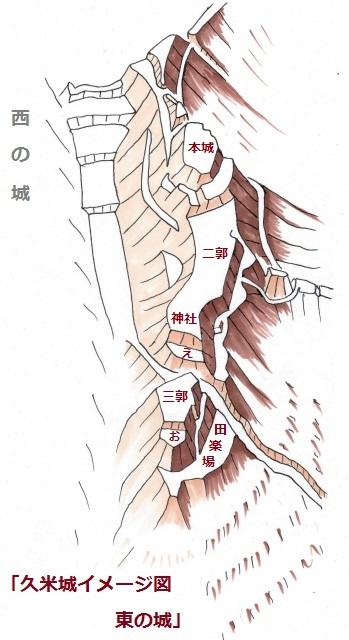 久米城東城