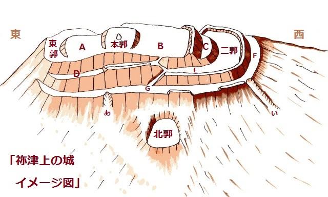 祢津上の城