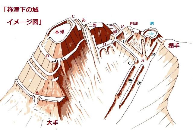 祢津下の城