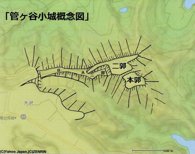 管ヶ谷小城