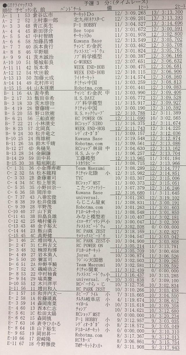 g3 2 IMG_0514