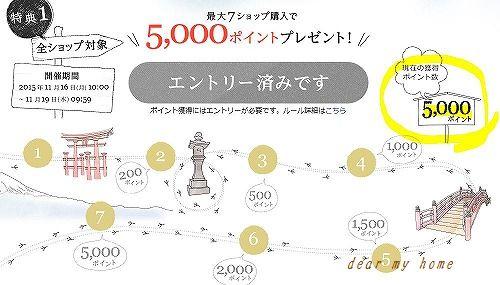 マーク5000ポイント