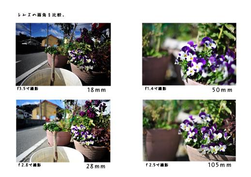 レンズの画角を比較。